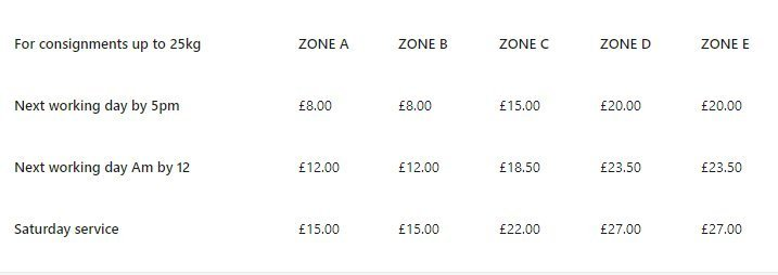 A pricing table for delivery